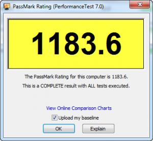 Dell Inspiron N5010 Passmark Rating