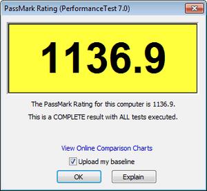 HP Probook 4520s Passmark