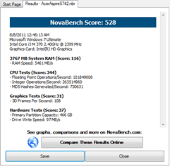 Acer Aspire 5742 Novabench