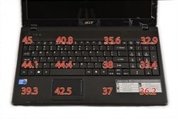 Acer Aspire 5742 Temperature Top